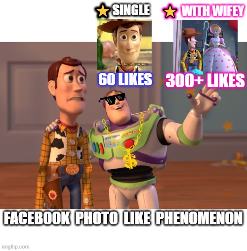 Facebook Photo Likes Phenomenon |  ⭐ WITH WIFEY; ⭐SINGLE; 60 LIKES; 300+ LIKES; FACEBOOK  PHOTO  LIKE  PHENOMENON | image tagged in memes,x x everywhere,facebook,facebook likes,singles,how to | made w/ Imgflip meme maker