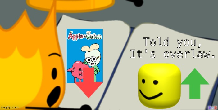 Guilty |  Told you, It's overlaw. | image tagged in bfdi is back book,overlaw,apple and onion | made w/ Imgflip meme maker