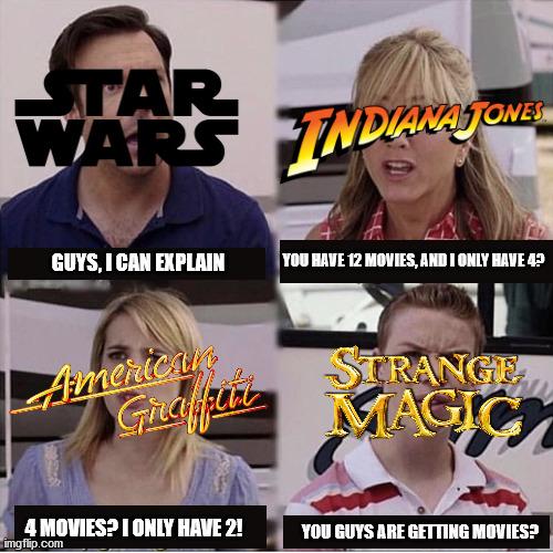 Lucasfilm Franchises - Imgflip