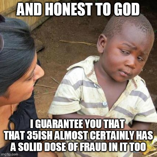 Third World Skeptical Kid Meme | AND HONEST TO GOD I GUARANTEE YOU THAT  THAT 35ISH ALMOST CERTAINLY HAS A SOLID DOSE OF FRAUD IN IT TOO | image tagged in memes,third world skeptical kid | made w/ Imgflip meme maker