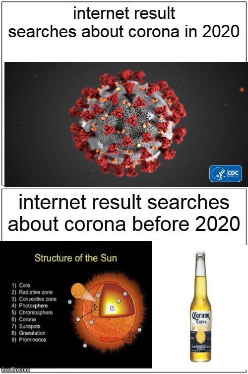 corona result searches |  internet result searches about corona in 2020; internet result searches about corona before 2020 | image tagged in memes,blank comic panel 1x2,corona,internet | made w/ Imgflip meme maker