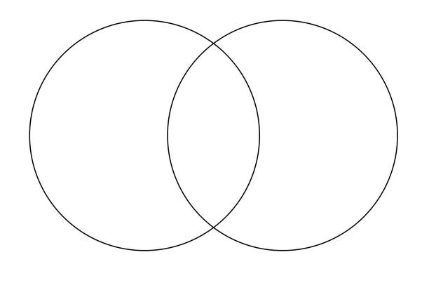 Venn Diagram Blank Template Imgflip