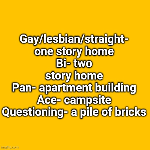 Identities as homes |  Gay/lesbian/straight- one story home Bi- two story home Pan- apartment building Ace- campsite Questioning- a pile of bricks | image tagged in memes,blank transparent square | made w/ Imgflip meme maker