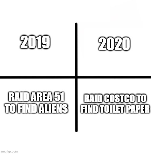 Switch of priority |  2019; 2020; RAID AREA 51 TO FIND ALIENS; RAID COSTCO TO FIND TOILET PAPER | image tagged in blank starter pack,coronavirus,no more toilet paper,storm area 51,dumb,2020 | made w/ Imgflip meme maker