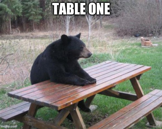 table one |  TABLE ONE | image tagged in memes,bad luck bear | made w/ Imgflip meme maker