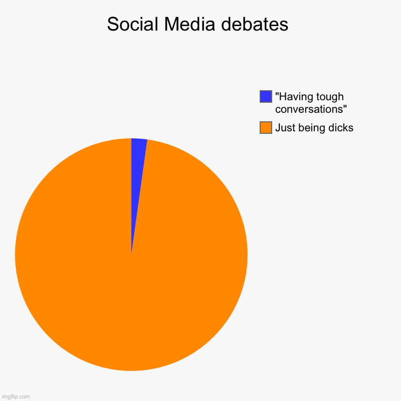 "Social Media debates | Just being dicks , ""Having tough conversations"" 