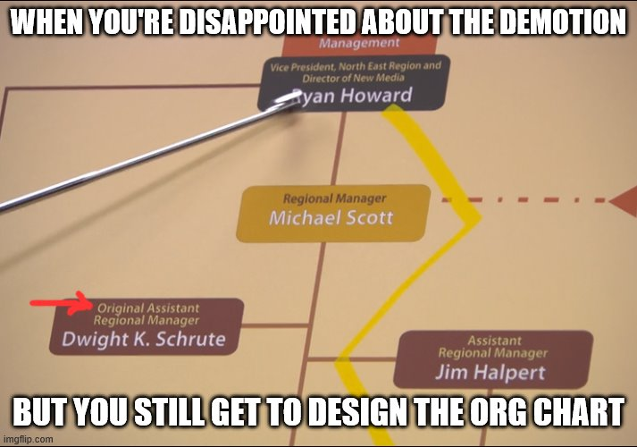 Dwight's Org Chart |  WHEN YOU'RE DISAPPOINTED ABOUT THE DEMOTION; BUT YOU STILL GET TO DESIGN THE ORG CHART | image tagged in dwight schrute,the office,demotion,organizational chart,org chart | made w/ Imgflip meme maker
