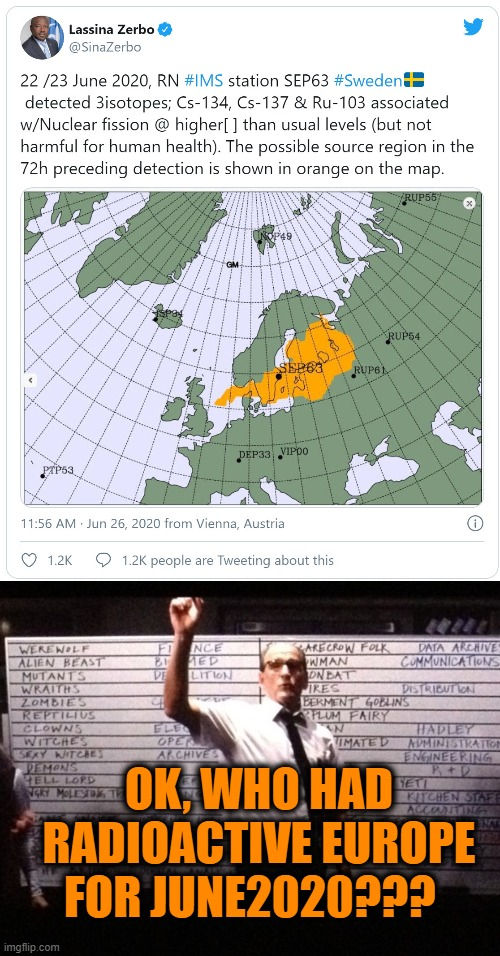 Didn't see this one coming. |  OK, WHO HAD RADIOACTIVE EUROPE FOR JUNE2020??? | image tagged in europe,radiation,radiation zombie week | made w/ Imgflip meme maker