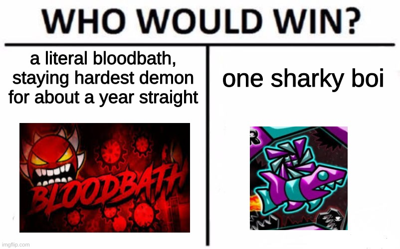 one sharky b o y |  a literal bloodbath, staying hardest demon for about a year straight; one sharky boi | image tagged in memes,who would win | made w/ Imgflip meme maker
