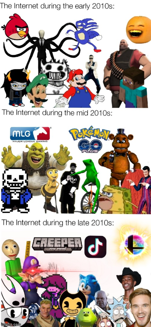 Evolution of the Internet | image tagged in memes | made w/ Imgflip meme maker