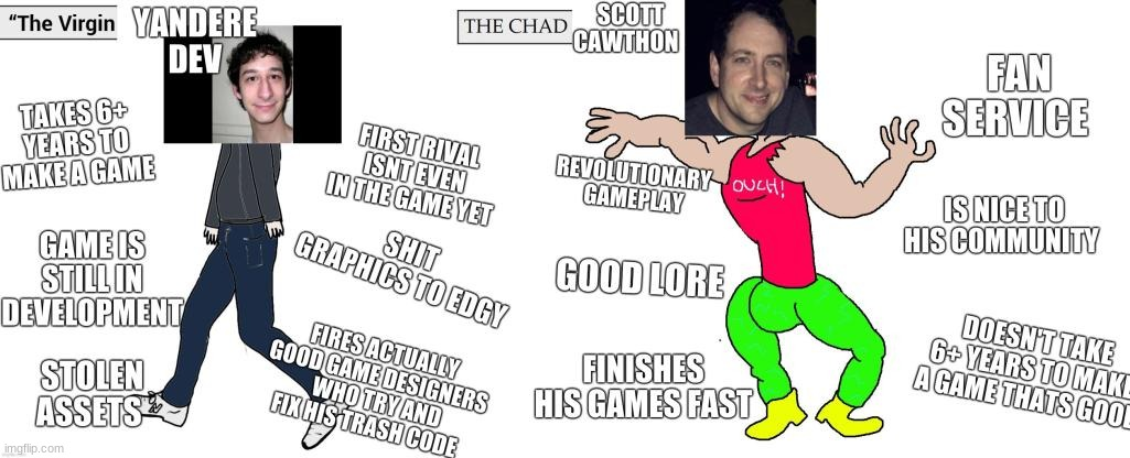 virgin yandere dev chad scott cawthon | image tagged in virgin,funny memes | made w/ Imgflip meme maker