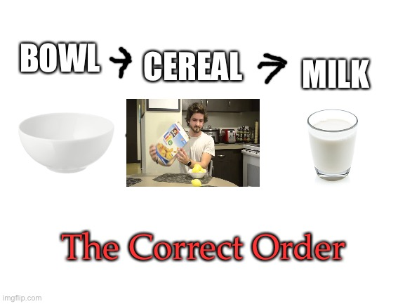 Correct way to eat cereal |  BOWL; MILK; CEREAL; The Correct Order | image tagged in blank white template,bowl,milk,cereal,when life gives you lemons,funny | made w/ Imgflip meme maker