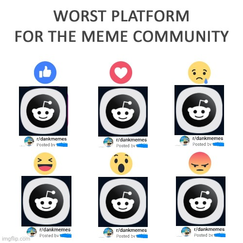 Based on my experience. | image tagged in memes,reddit,community,facebook,reactions | made w/ Imgflip meme maker