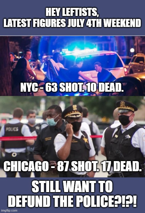 Lawlessness us upon us. |  HEY LEFTISTS, LATEST FIGURES JULY 4TH WEEKEND; NYC - 63 SHOT. 10 DEAD. CHICAGO - 87 SHOT. 17 DEAD. STILL WANT TO DEFUND THE POLICE?!?! | image tagged in memes,politics,shooting,defund police,violence,leftists | made w/ Imgflip meme maker