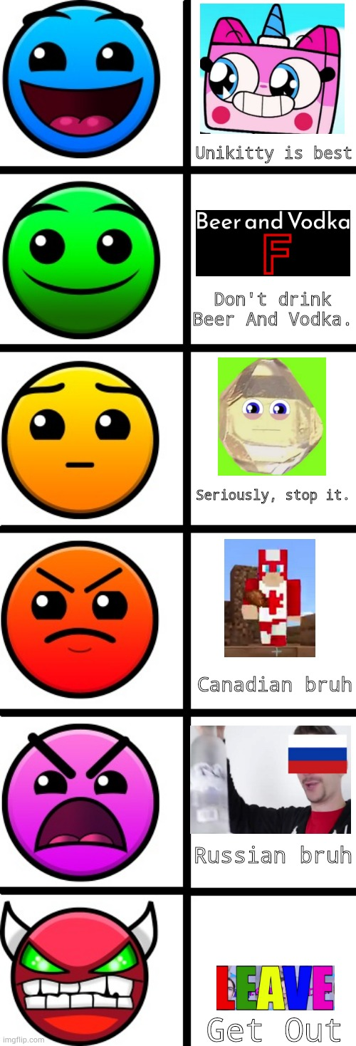 Informao |  Unikitty is best; Don't drink Beer And Vodka. Seriously, stop it. Canadian bruh; Russian bruh; Get Out | image tagged in geometry dash difficulty faces,bruh,leave,unikitty | made w/ Imgflip meme maker
