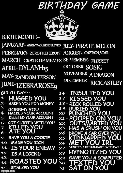 Birthday Game |  ANONYMOUSLY.DELETED; PIRATE_MELON; ZEROTHEHEROYT; CAPTAIN_SCAR; CRATE_OF_MEMES; FURRET; SOSIG; DYLANH15; A DRAGON; RANDOM PERSON; RICK ASTLEY; IZEBRAROSE9; INSULTED YOU; HUGGED YOU; KISSED YOU; ASKED YOU FOR MONEY; RICK ROLLED YOU; BURIED YOU; ROBBED YOU; PUNCHED YOU; HACKED YOUR ACCOUNT; DELETED YOUR ACCOUNT; POOPED ON YOU; OUTSMARTED YOU; GOT SHIPPED WITH YOU; KILLED YOU; HAS A CRUSH ON YOU; ATE YOU; DROVE A CAR OVER YOU; KIDNAPPED YOU; GAVE YOU A COOKIE; MET YOU IRL; MADE YOU RICH; STARTED A RESTAURANT  WITH YOU; IS YOUR ENEMY; HYPNOTIZED YOU; IS A LEGEND; GAVE YOU A COMPUTER; ROASTED YOU; TEXTED YOU; SAT ON YOU; STALKED YOU | image tagged in birthday game | made w/ Imgflip meme maker