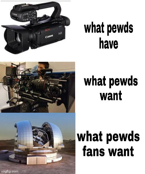 Pewdiepie camera | image tagged in pewdiepie,camera,funny,memes | made w/ Imgflip meme maker