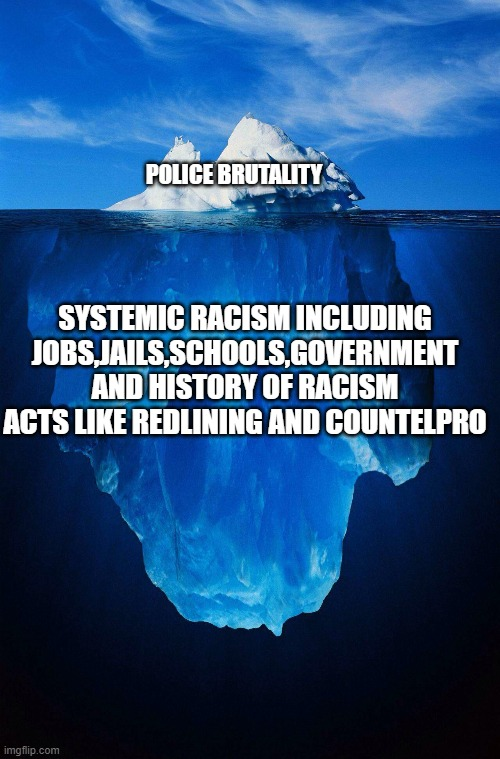 iceberg |  POLICE BRUTALITY; SYSTEMIC RACISM INCLUDING JOBS,JAILS,SCHOOLS,GOVERNMENT AND HISTORY OF RACISM ACTS LIKE REDLINING AND COUNTELPRO | image tagged in iceberg | made w/ Imgflip meme maker