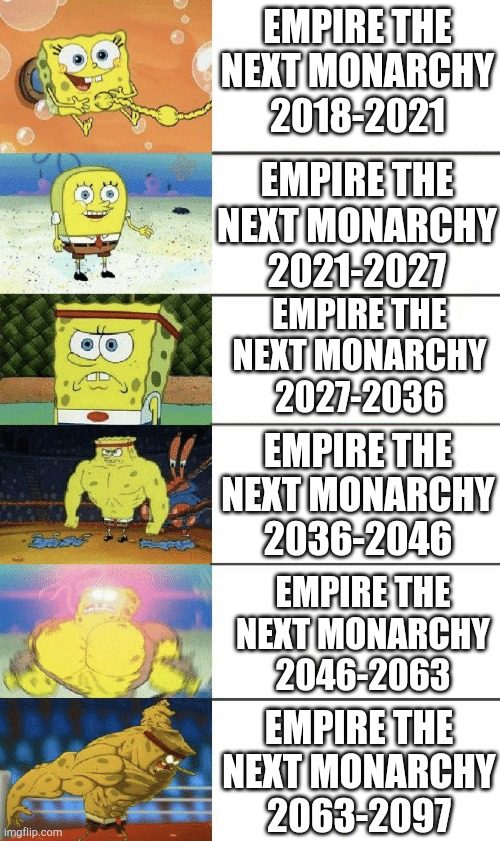Empire the next monarchy Stronger!!! |  EMPIRE THE NEXT MONARCHY 2018-2021; EMPIRE THE NEXT MONARCHY 2021-2027; EMPIRE THE NEXT MONARCHY 2027-2036; EMPIRE THE NEXT MONARCHY 2036-2046; EMPIRE THE NEXT MONARCHY 2046-2063; EMPIRE THE NEXT MONARCHY 2063-2097 | image tagged in spongebob strong | made w/ Imgflip meme maker