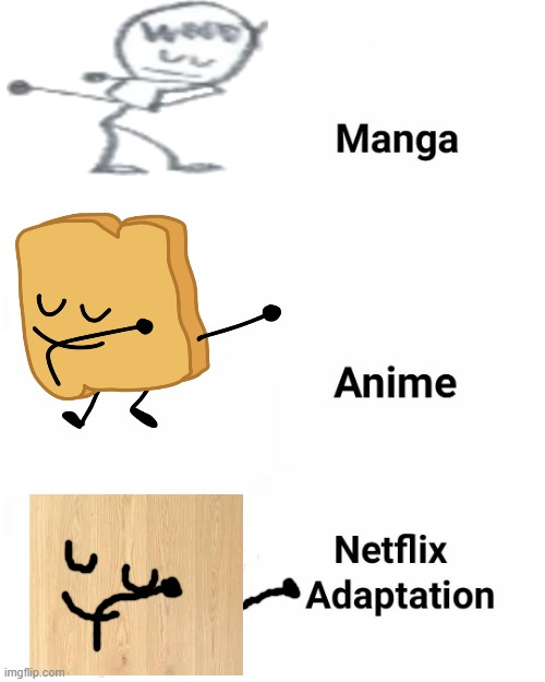 Top tier drawing | image tagged in netfix adaptation | made w/ Imgflip meme maker