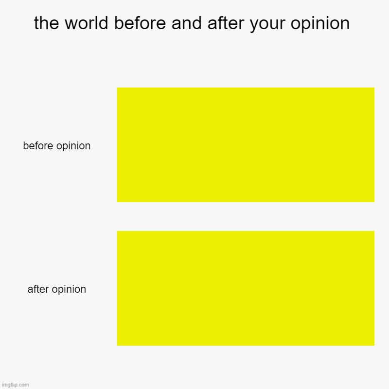 the world before and after your opinion | the world before and after your opinion | before opinion, after opinion | image tagged in charts,bar charts | made w/ Imgflip chart maker