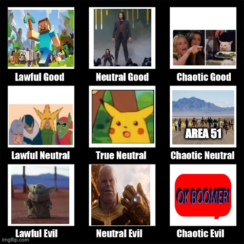 Alignment chart of 2019 memes |  AREA 51 | image tagged in alignment chart,2019,memes,minecraft,area 51,ok boomer | made w/ Imgflip meme maker
