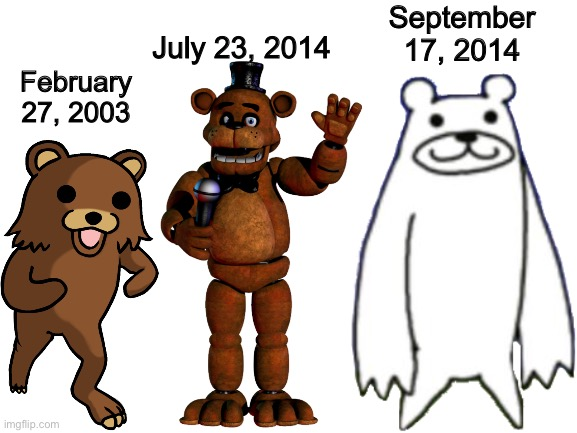 The evolution (this is just a joke ok) |  September 17, 2014; July 23, 2014; February 27, 2003 | image tagged in memes,funny,pedobear,freddy fazbear,teacher,bear | made w/ Imgflip meme maker