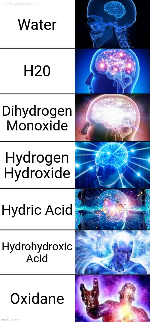 I also posted this on r/chemistrymemes |  Water; H20; Dihydrogen Monoxide; Hydrogen Hydroxide; Hydric Acid; Hydrohydroxic Acid; Oxidane | image tagged in 7-tier expanding brain,chemistry,water,expanding brain | made w/ Imgflip meme maker