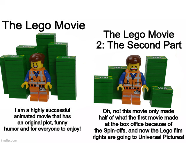 The Lego Movie 2 The Second Part Should Ve Made More Money At The Box Office Imgflip