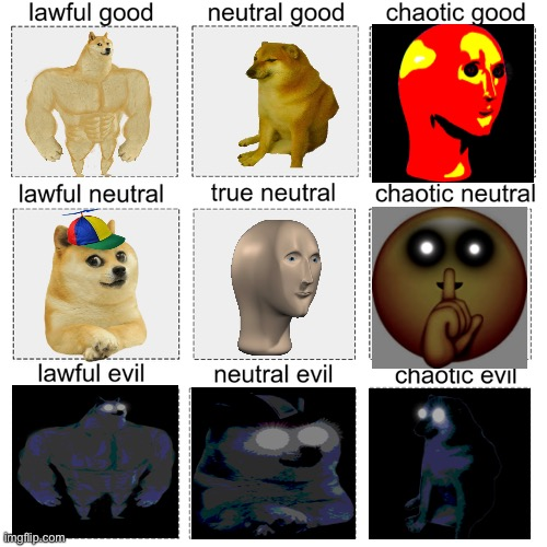 Alignment chart | image tagged in alignment chart,doge,meme man,shhhh,emoji | made w/ Imgflip meme maker