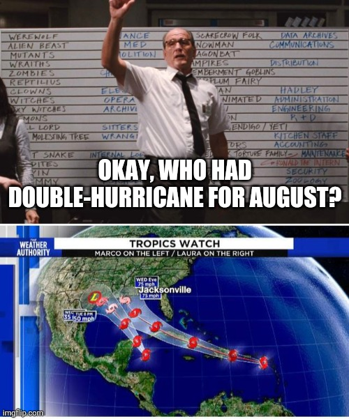 2020 - the gift that keeps on giving |  OKAY, WHO HAD DOUBLE-HURRICANE FOR AUGUST? | image tagged in cabin the the woods,hurricane,there is another,look out,this is where the fun begins | made w/ Imgflip meme maker