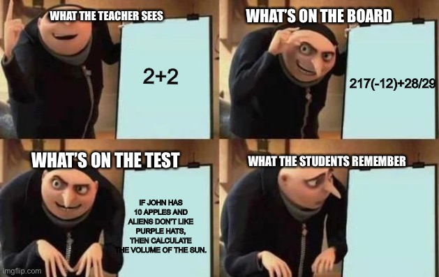 Math is confusing |  WHAT THE TEACHER SEES; WHAT'S ON THE BOARD; 2+2; 217(-12)+28/29; WHAT'S ON THE TEST; WHAT THE STUDENTS REMEMBER; IF JOHN HAS 10 APPLES AND ALIENS DON'T LIKE PURPLE HATS, THEN CALCULATE THE VOLUME OF THE SUN. | image tagged in gru's plan | made w/ Imgflip meme maker