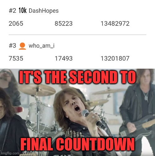 Who_am_i No Sleep Till...SECOND! |  IT'S THE SECOND TO; FINAL COUNTDOWN | image tagged in europe final countdown,who am i,imgflip users,imgflip,imgflip points | made w/ Imgflip meme maker