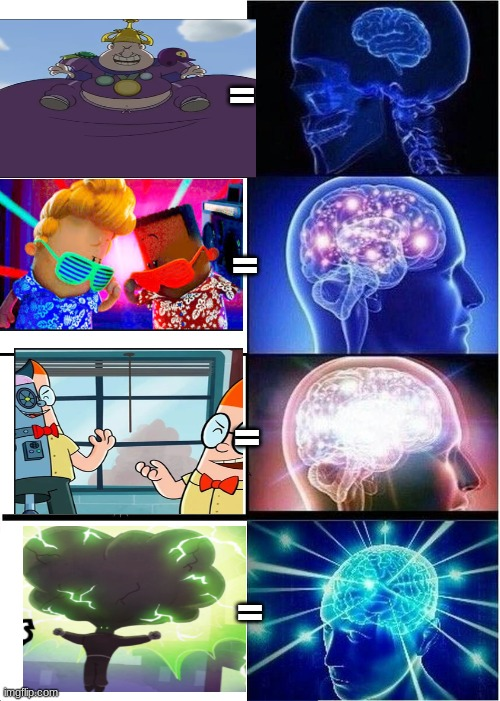 Expanding Brain Meme |  =; =; =; = | image tagged in memes,expanding brain | made w/ Imgflip meme maker