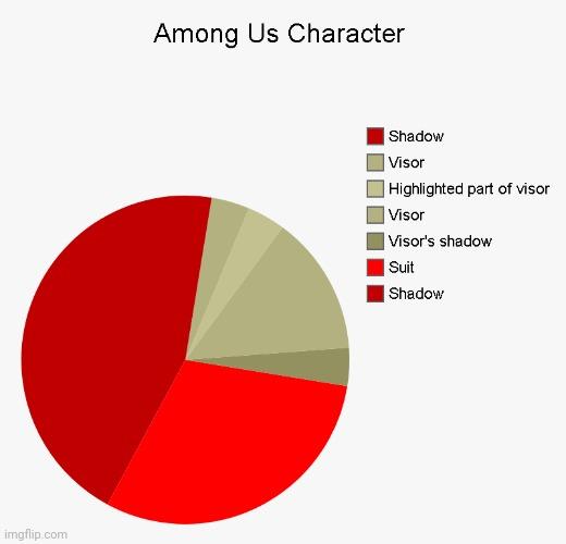 Among Us Character Imgflip