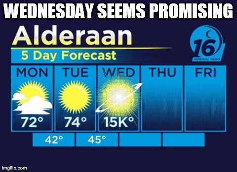 WEDNESDAY SEEMS PROMISING | image tagged in funny,star wars | made w/ Imgflip meme maker