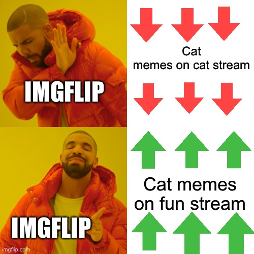 Go see for yourself |  Cat memes on cat stream; IMGFLIP; Cat memes on fun stream; IMGFLIP | image tagged in memes,drake hotline bling,cat memes,fun stream | made w/ Imgflip meme maker