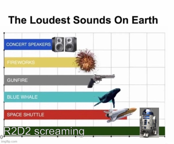 WOAoAOOaoaOAW |  R2D2 screaming | image tagged in the loudest sounds on earth | made w/ Imgflip meme maker
