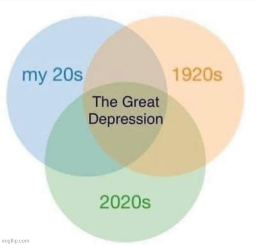 venn diagrams r us | image tagged in repost,reposts,reposts are awesome,venn diagram,depressed,depression | made w/ Imgflip meme maker