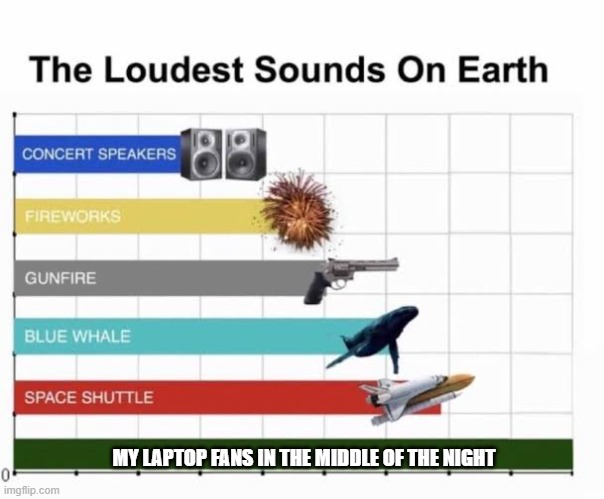The Loudest Sounds on Earth |  MY LAPTOP FANS IN THE MIDDLE OF THE NIGHT | image tagged in the loudest sounds on earth | made w/ Imgflip meme maker
