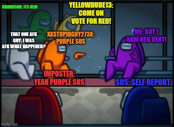 Among us blame - Imgflip