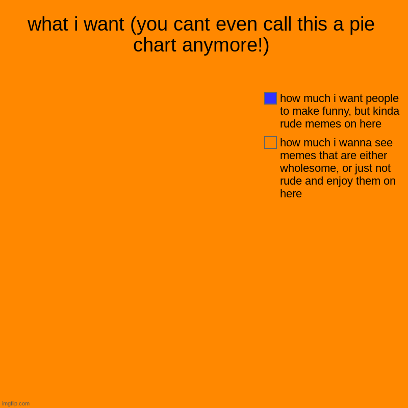 what i want (you cant even call this a pie chart anymore!) | how much i wanna see memes that are either wholesome, or just not rude and enjo | image tagged in charts,pie charts | made w/ Imgflip chart maker