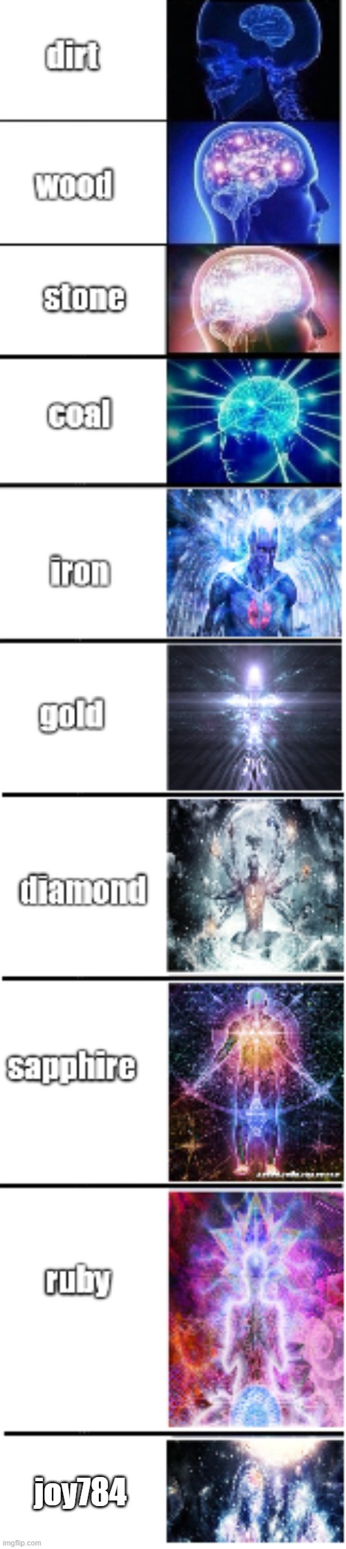 most PRECIOUS gem template |  joy784 | image tagged in most precious gem | made w/ Imgflip meme maker
