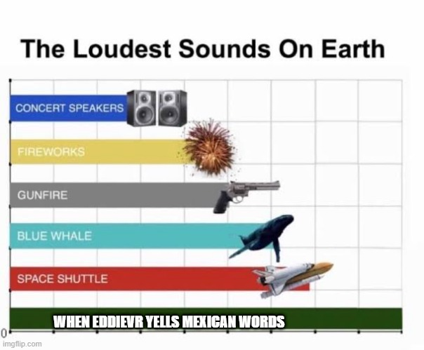 The Loudest Sounds on Earth |  WHEN EDDIEVR YELLS MEXICAN WORDS | image tagged in the loudest sounds on earth,eddievr | made w/ Imgflip meme maker