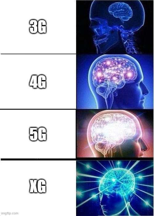 THe G |  3G; 4G; 5G; XG | image tagged in memes,expanding brain | made w/ Imgflip meme maker