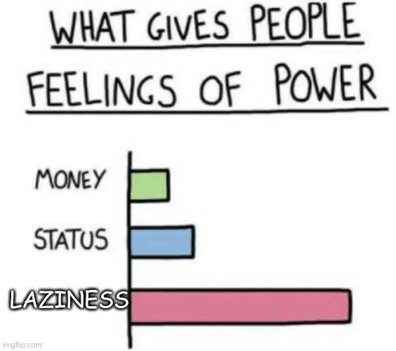 I love being lazy! It almost gives me enough power to do stuff! but then I get too lazy to hold the power |  LAZINESS | image tagged in what gives people feelings of power,lol,lazy,oh wow are you actually reading these tags,stop reading the tags | made w/ Imgflip meme maker