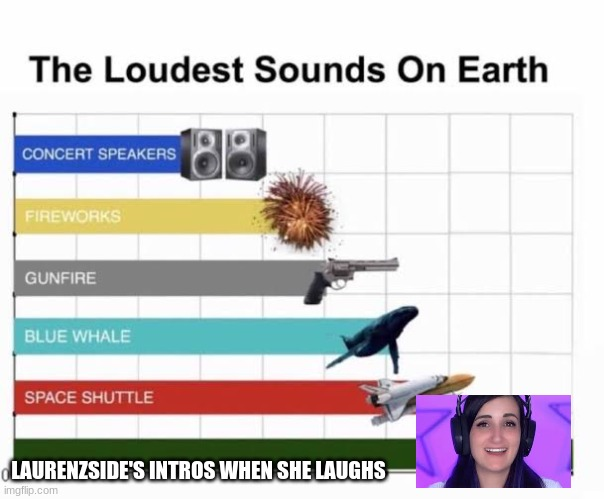 so loud |  LAURENZSIDE'S INTROS WHEN SHE LAUGHS | image tagged in laughing | made w/ Imgflip meme maker