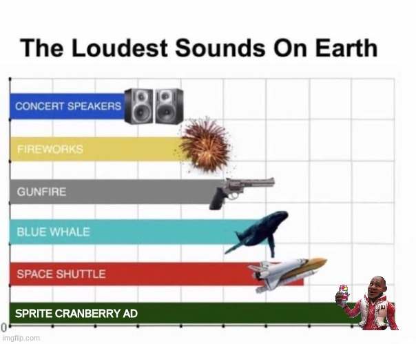 WANNA SPRITE CRANBERRY??? |  SPRITE CRANBERRY AD | image tagged in the loudest sounds on earth,sprite cranberry,xd | made w/ Imgflip meme maker