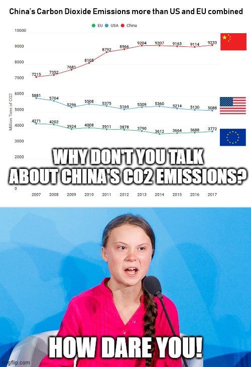 The US CO2 Emissions are dropping |  WHY DON'T YOU TALK ABOUT CHINA'S CO2 EMISSIONS? HOW DARE YOU! | image tagged in greta thunberg,how dare you,america,united states,china,europe | made w/ Imgflip meme maker