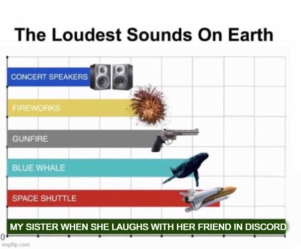 it's real |  MY SISTER WHEN SHE LAUGHS WITH HER FRIEND IN DISCORD | image tagged in the loudest sounds on earth | made w/ Imgflip meme maker